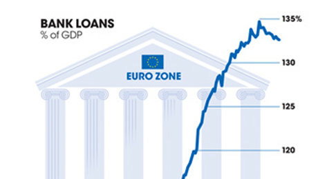 Bank-Deleveraging-is-Weighing-on-Europes-Growth