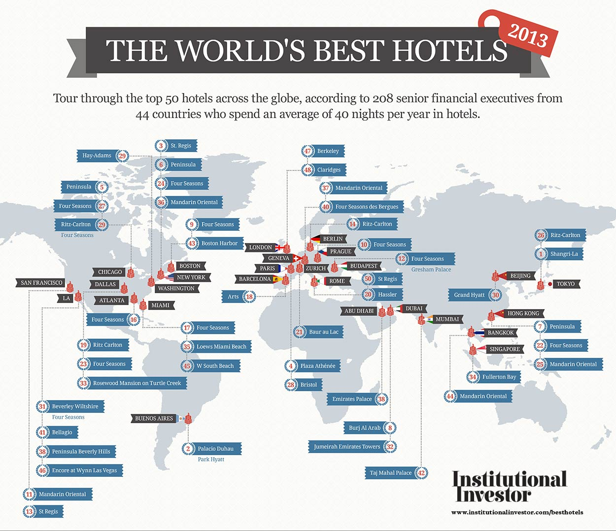 The world s best hotels of 2013 making luxury the for Top hotels worldwide