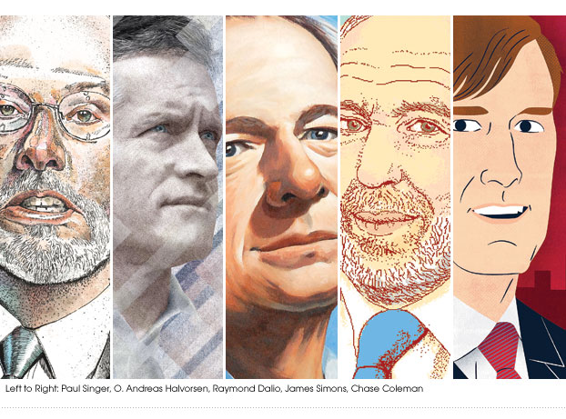 Highest Earning Hedge Fund Managers Include Many New Faces