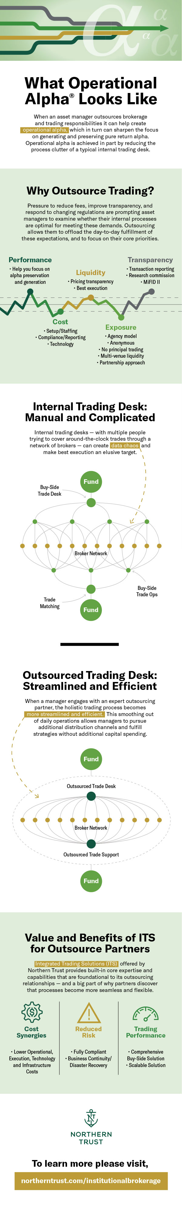 Preserving Alpha Through Outsourcing | Institutional Investor